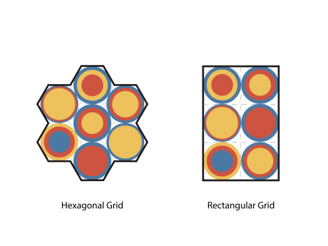 Aggregation by hexagonal grid (left) and traditional rectangular grid (right).