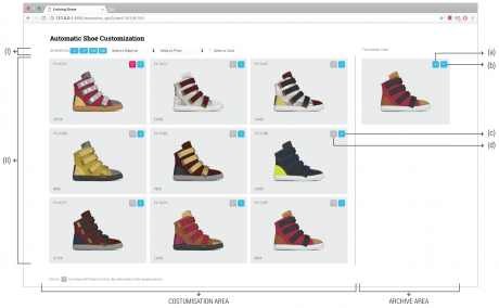 The Customisation Area, on the left side, is divided in two sub-areas: the evolutionary process management (I) and the visualisation of the population (II). In the last, the user can increase the quality of individual shoes (d) and/or add them to the archive (c). In the Archive Area, the user can: (a) add the saved shoes back to the population; and (b) remove archive members.