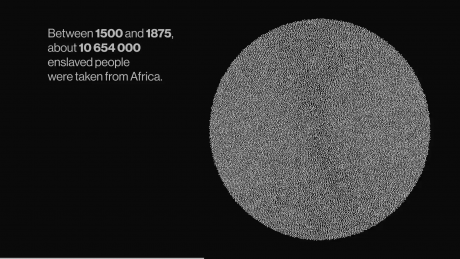 Screenshot of the visualisation that shows the cumulative number of enslaved people taken from Africa.