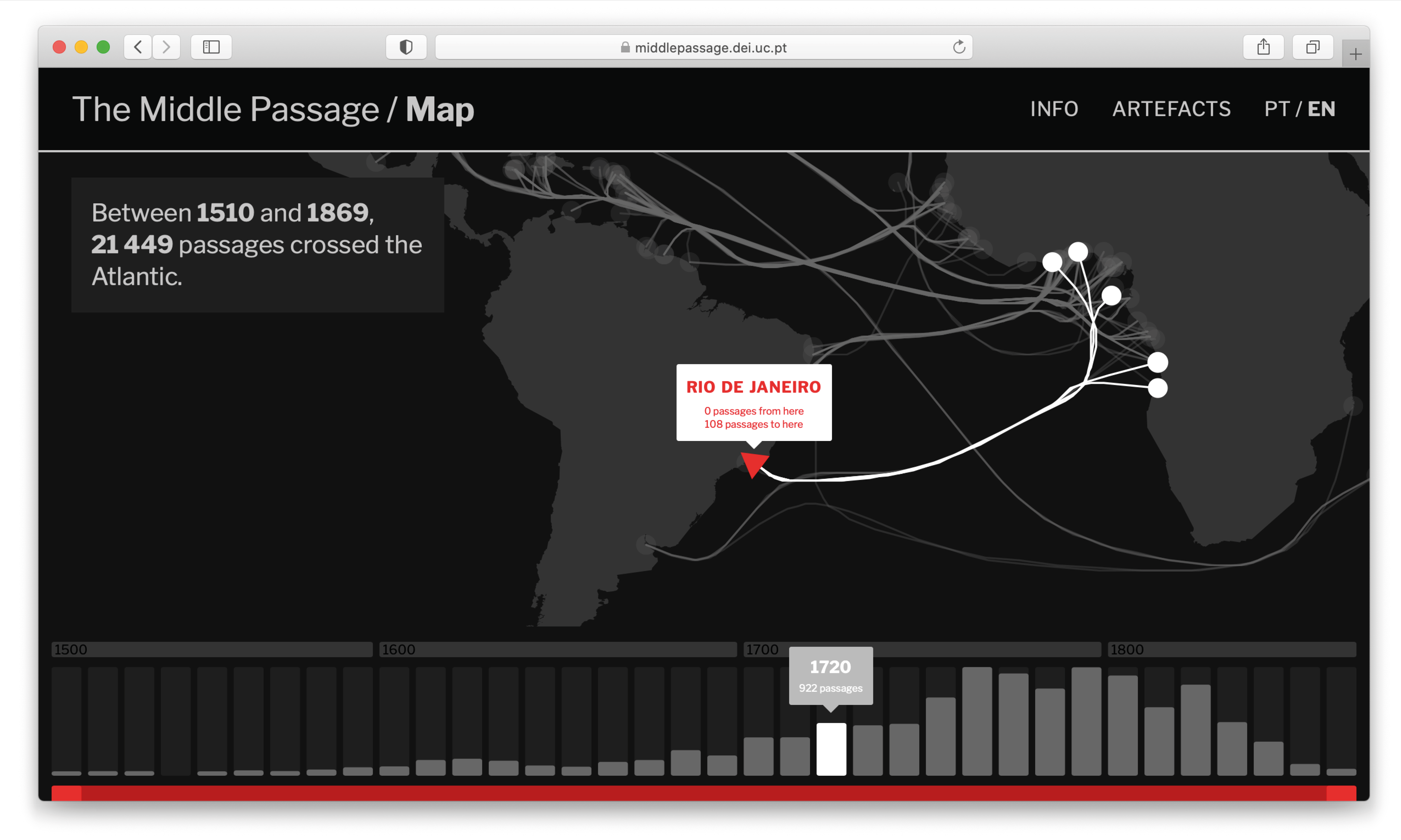 Screenshot of the interactive map that shows the passages that arrived at Rio de Janeiro in 1720.